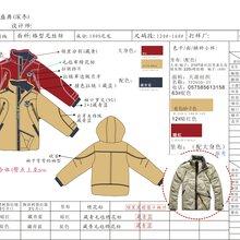 服装设计主要学哪些板块内容,绍兴服装设计哪家比较好