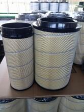 重汽系列型号K2841空气滤清器优质PU型产品图片