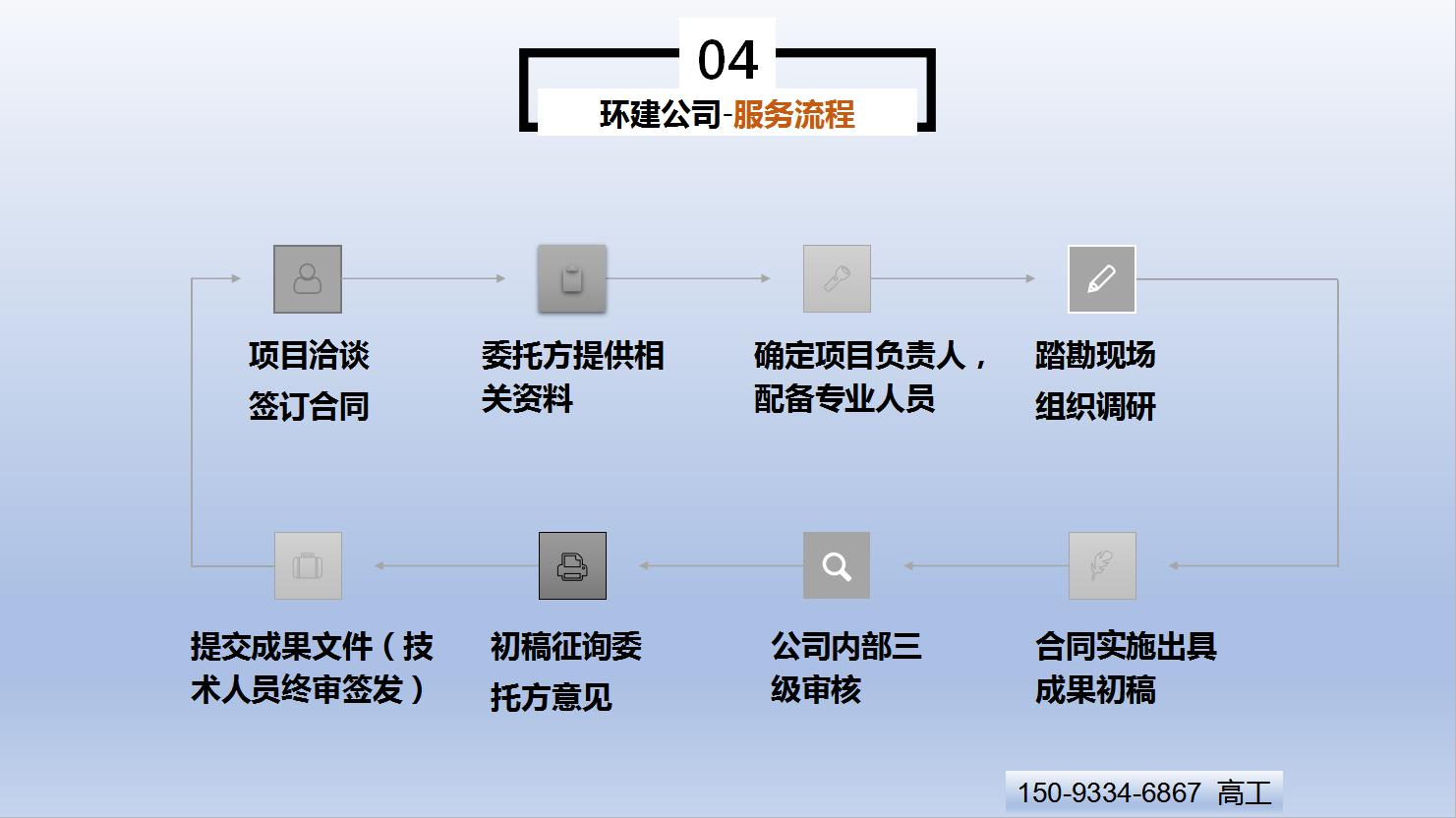 編制石材加工可行性報告-備案