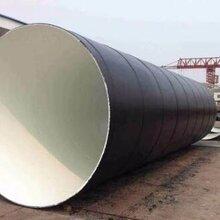 供甘肅蘭州聚氨酯保溫管和永昌鐵皮聚氨酯保溫管