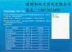 深圳PCB钻孔环保白垫板