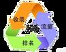 網站優化-泰安市銘金網絡科技有限公司