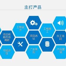 黃州區專業做項目申請書多少錢_朗朗工程咨詢中心圖片