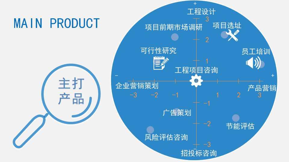 广元写核审项目可行性报告编写编写公司农业种植项目报告