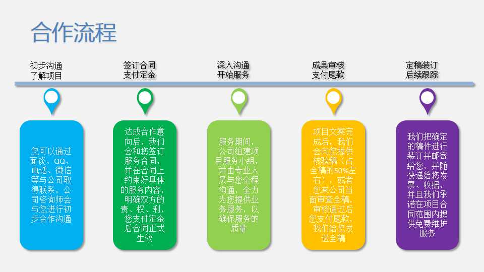 杭州富陽可以寫養老地產可行性報告好
