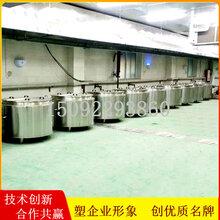 卤煮生产线-鸡爪卤煮设备-卤煮锅厂家供应