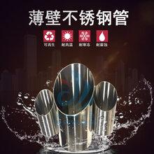 湖南信铼不锈钢自来水管双卡压式水管生产厂家-质量保证图片