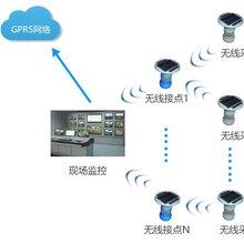 水產養殖監測管理系統圖片
