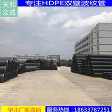 供應波紋管-HDPE雙壁波紋管圖片