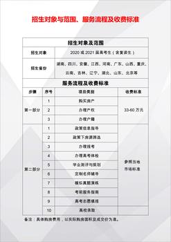 2019年西藏买房落户高考招生对象与服务流程及收费标准。
