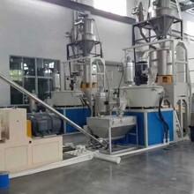發泡板生產線發泡板設備生產廠家貝發機械圖片