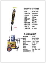 朔州液压开山机产品信息图片
