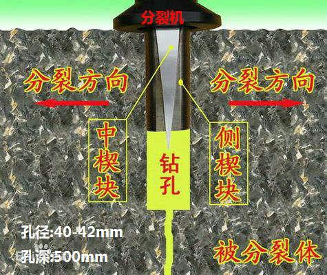 福州液压岩石劈裂机
