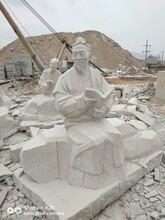 張家口石雕人物雕塑哪家好圖片