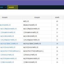 扬州煤气抄表系统,天燃气远程抄表系统生产基地