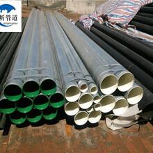 青岛预制直埋保温钢管dn价格厂家图片