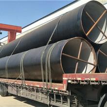 快讯:澄迈保温钢管厂家价格图片