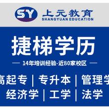 苏州园区本科培训机构为什么要做学历提升?