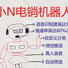 湖南长沙电销机器人系统选择效果哪家好-长沙勉创智能科技竞博国际图片