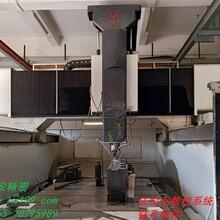 深圳市華安精密儀器配件有限公司----精密大理石圖片