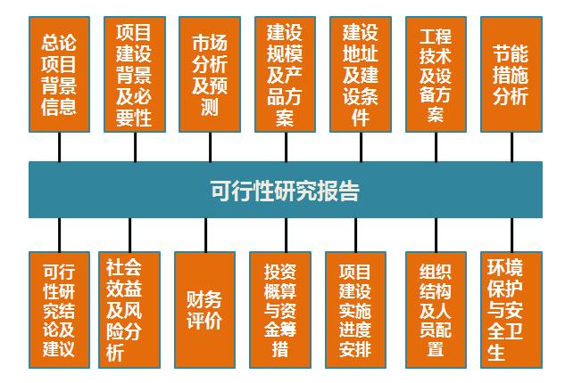 醴陵专业编撰实施方案的本地公司-代做策划书