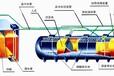 六合MBR地埋式一體化生活污水處理設備樣式配置