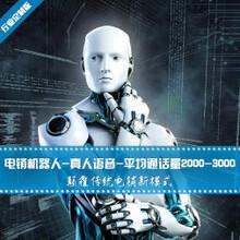 人工智能語音機器人呼入型AI客服機器人AI客服機器人圖片
