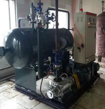 澳门冷凝水回收设备零售厂家曲销图片