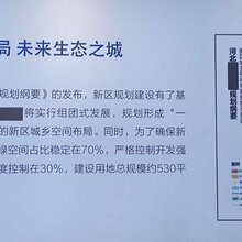 雄安白沟京雄世贸港二期公寓京雄世贸港售楼部图片