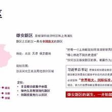网红楼盘京雄世贸港领秀城投资开发商隆基泰和图片