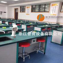 如何划分实验室类型(可定做各类实验室教室,生产实验室成套设备仪器)