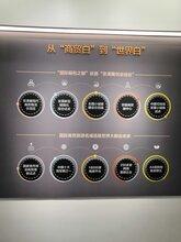 京雄世贸港U创领秀城有升值潜力吗-_白沟2020年新楼盘_岢岚图片