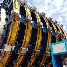 路橋檢測設備壓力檢測系統