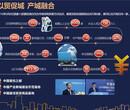 京雄世贸港领秀城-  开发商上市房企 真实楼层价格图片