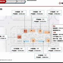 湖南长沙岳麓白沟产业新城售楼处保定京雄世贸港图片