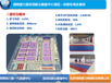 服务器托管京北机房兆维机房怀来机房自建数据中心