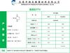 促進劑MBTS-MBT-ETU東莞中山江門上海珠海廣州廣東山東廠家總代報價專業可靠品質