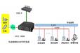 ATCS3000销售营销自动电话外呼系统