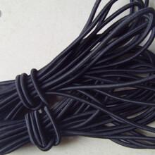 20毫米弹力绳20毫米缓冲绳20毫米弹射绳20毫米高强弹力绳图片