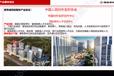 北京隆基泰和集團京白世貿城-售樓電話