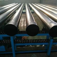 黄冈保温钢管厂家价格质量保证图片
