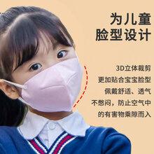KN95級新(xin)型(xing)高效能納米口罩圖片
