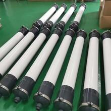 潤格環保MBR海瑞膜、桂式膜、簾式膜等各種規格圖片