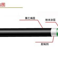 赣州tpep防腐螺旋钢管厂家价格√推荐图片