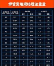 邢台ipn8710防腐钢管厂家价格√推荐图片