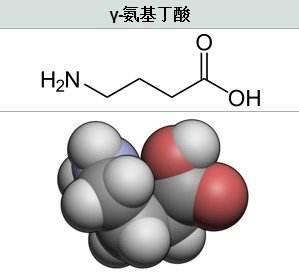营口饲料用Y氨基丁酸价格