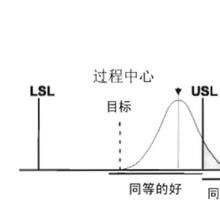 minitab慶合信息科技(上海)有限公司圖片