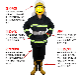 疏散引导箱、微型消防站、02款消防战斗服、正压式空气呼吸器批发