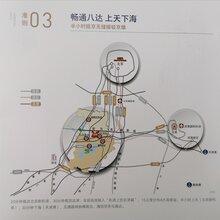 AAAAAU创领秀城京雄京白位置对比图片