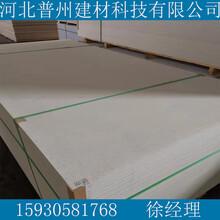 纖維增強硅酸鈣板復合防火板廠家圖片